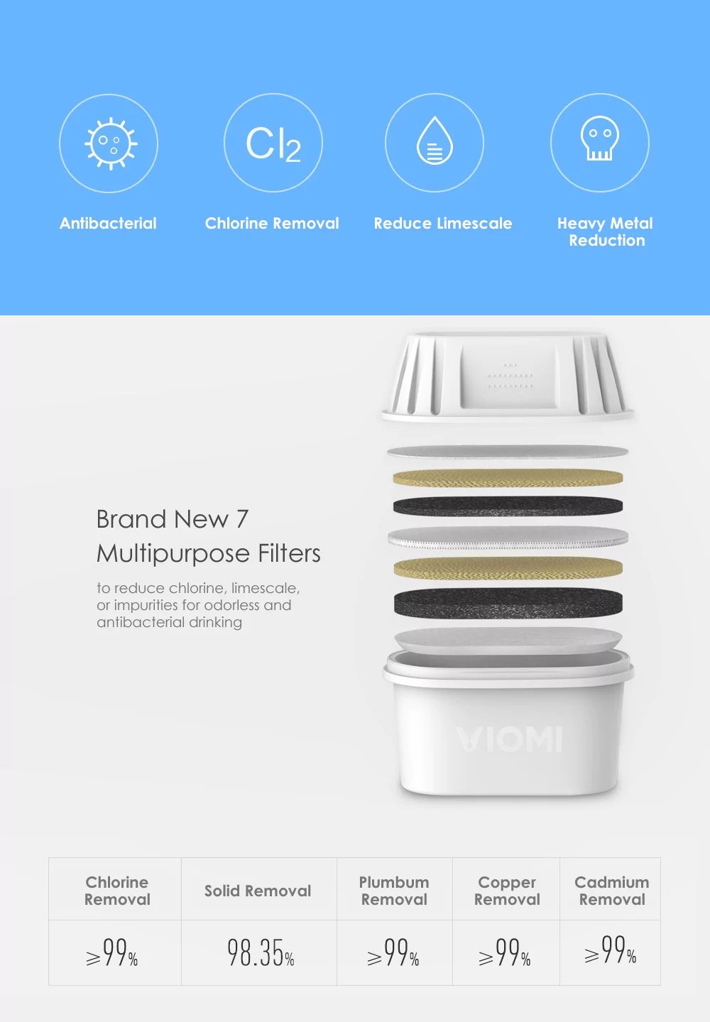 Xiaomi Viomi L1 Water Filter Kettle Standart Ed. Photo 2